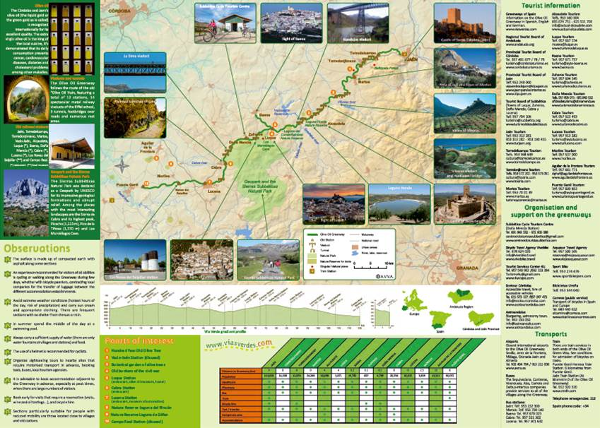 Del Aceite Greenway Spanish Green Ways Itineraries